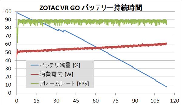 ZOTAC VR GO_bat
