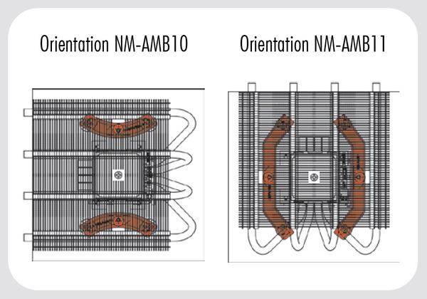 Noctua NH-L12 Ghost S1 Edition_orientation_amd