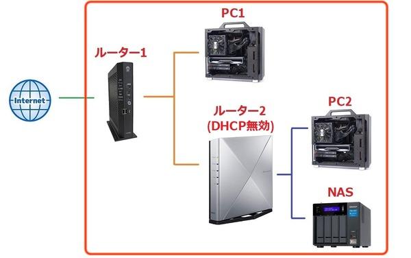 network_2