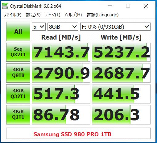 Samsung SSD 980 PRO 1TB_CDM6