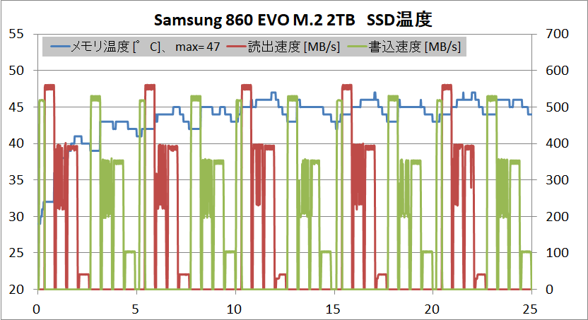 Samsung 860 EVO M.2 2TB_temp