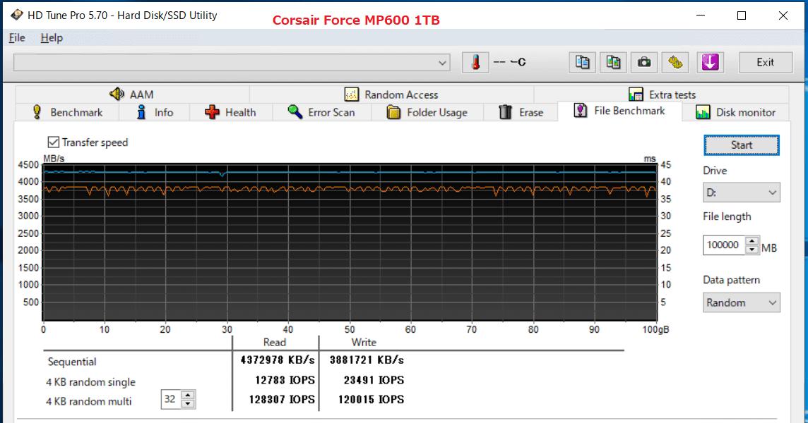 GIGABYTE AORUS NVMe Gen4 SSD 1TB_HDT