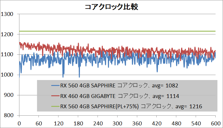 SAPPHIRE PULSE RADEON RX 560 4G_clock