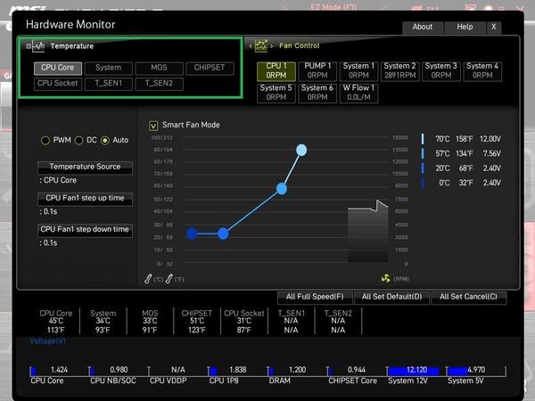 MSI MEG X570S ACE MAX_BIOS_Fan_3
