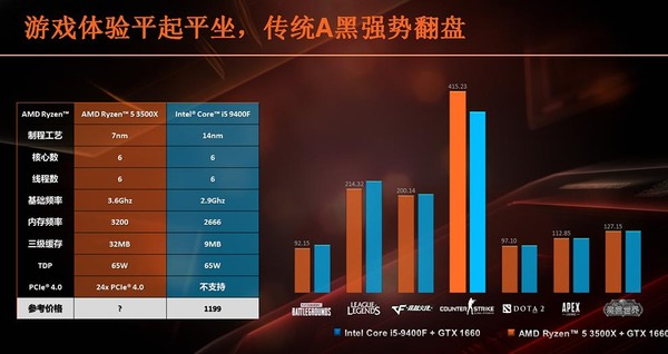 AMD-Ryzen-5-3500X-CPU_2