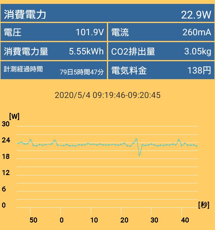 ZOTAC ZBOX Eシリーズ EN52060V_power_idle