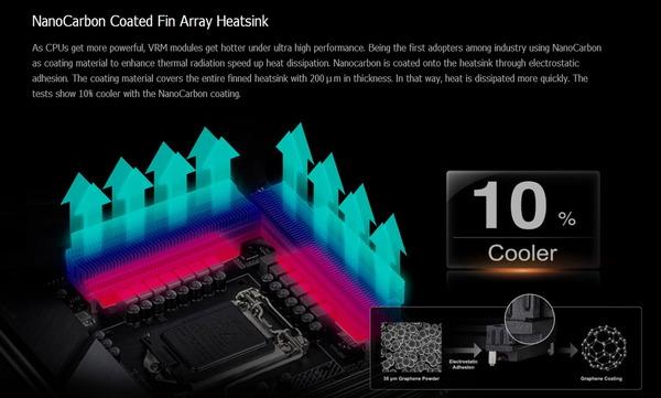 GIGABYTE Z590 AORUS MASTER_VRM-Cooler_NanoCarbon Coated
