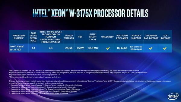 Intel Xeon W-3175X (1)