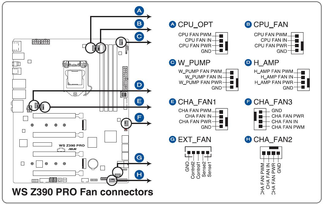 ASUS WS Z390 PRO_Fan