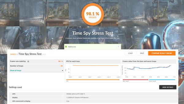 Gainward GeForce RTX 3080 Ti Phoenix_TimeSpy Stress Test