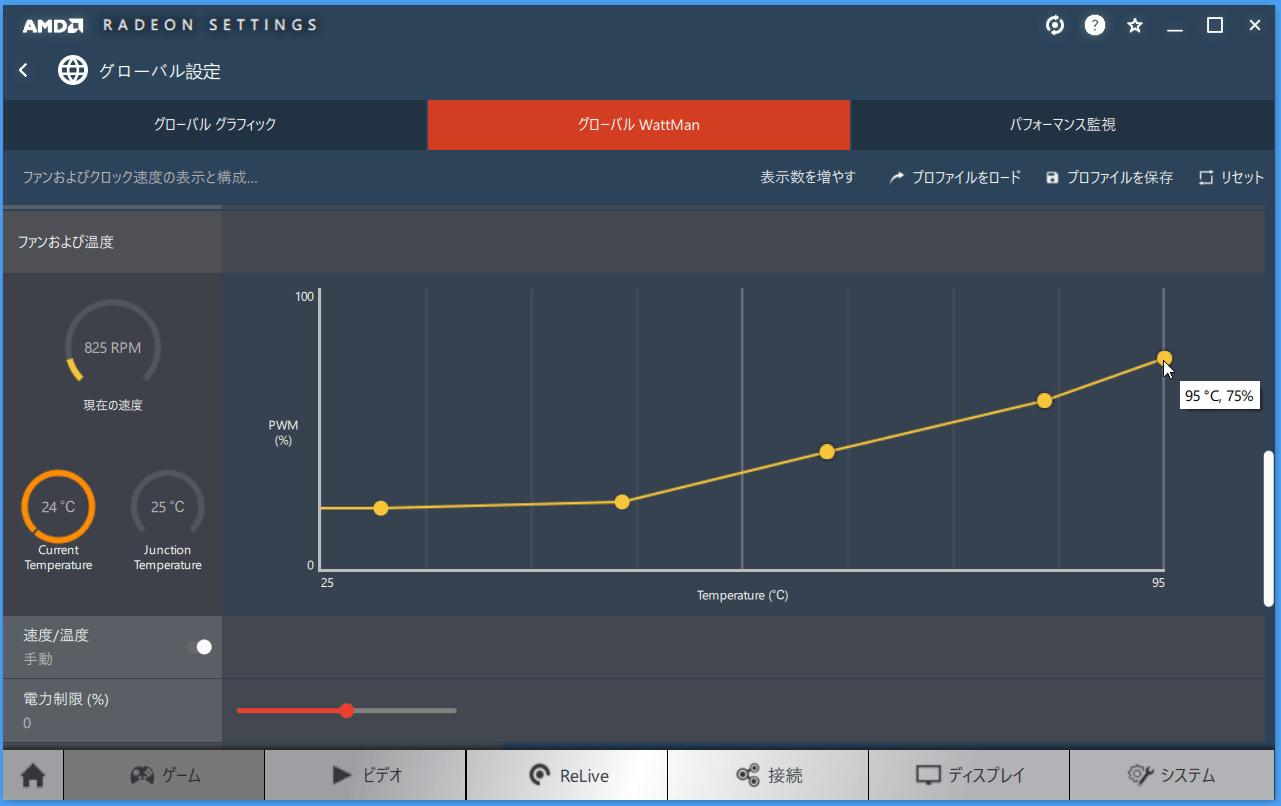 Radeon VII_Fan_Manual