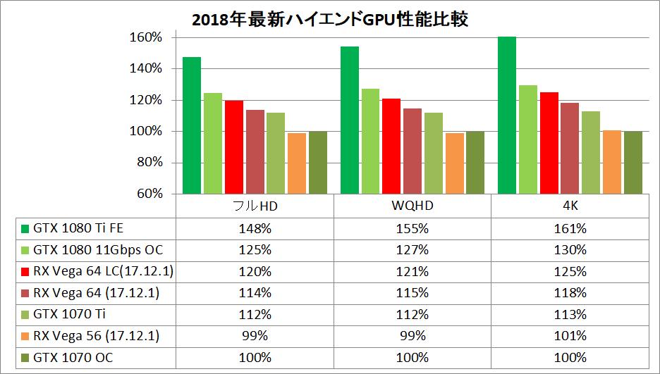 GPU_PefSum_2018