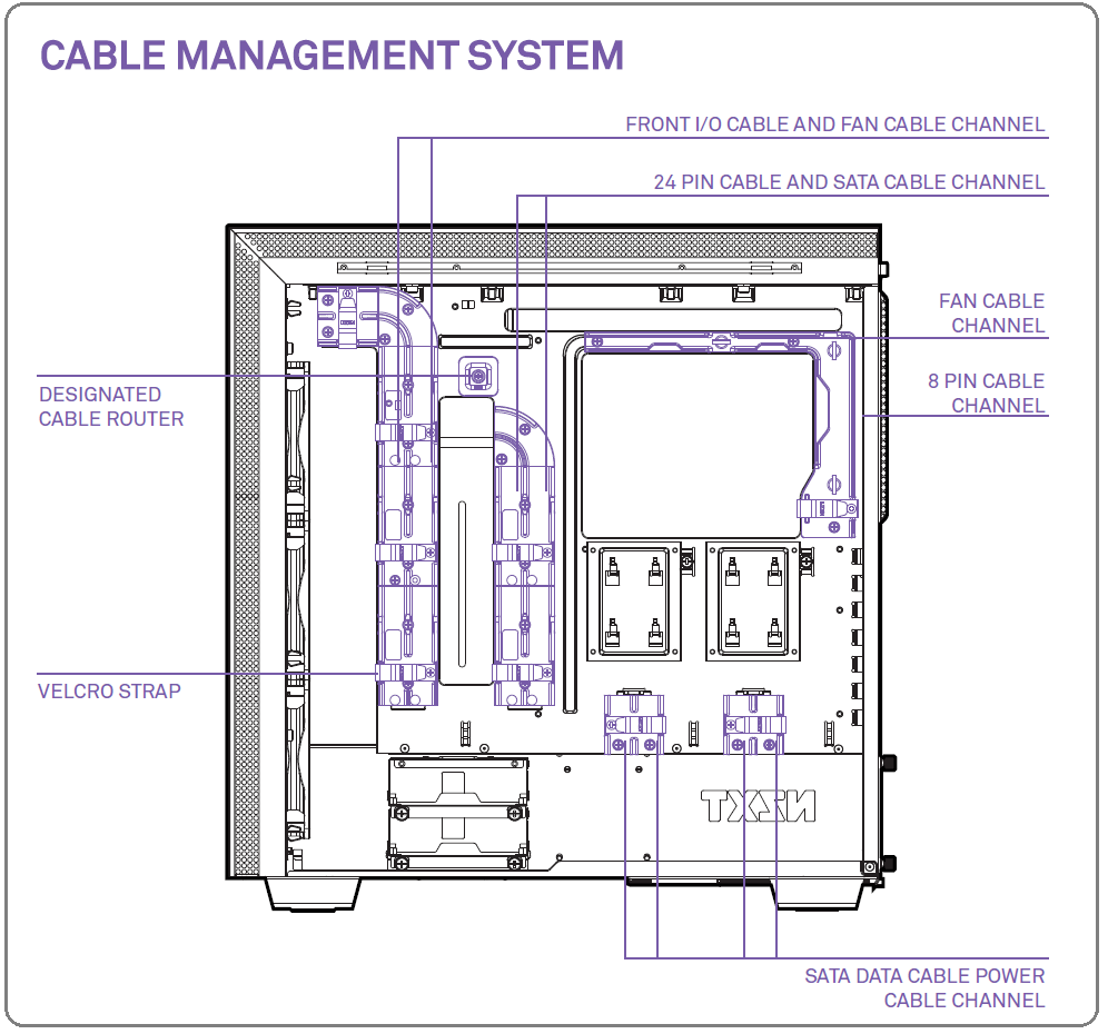 NZXT H700i_Cable Management System
