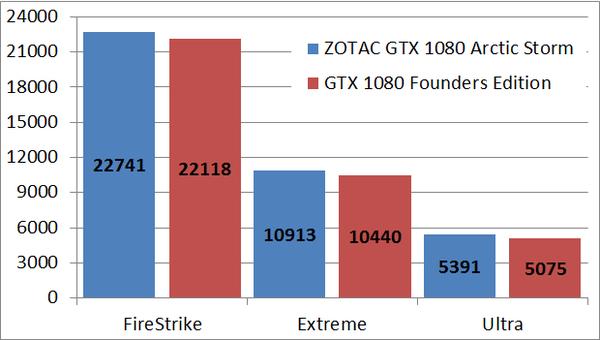 gtx1080as_fs