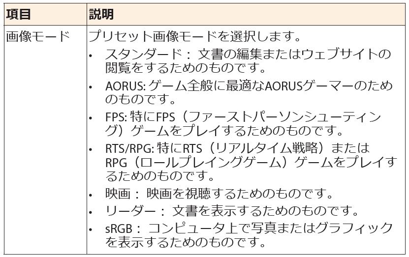 AORUS AD27QD_OSD_Picture-Mode