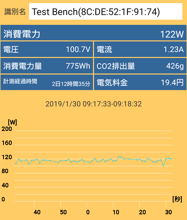 ASRock DeskMini A300_Ryzen 5 2400G_Power_max