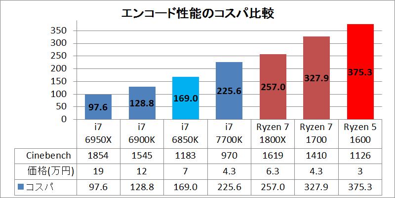 ryzen5_cost_per