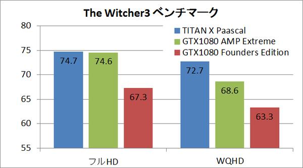 titanx_wit3