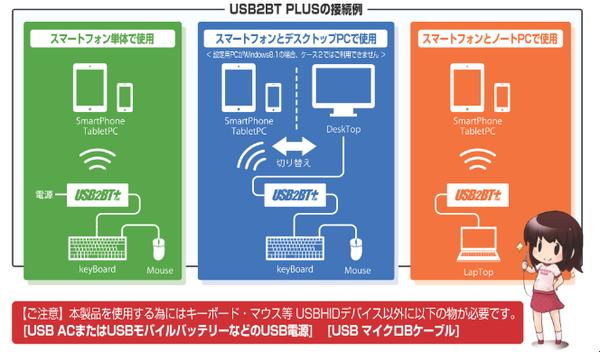 USB2BT PLUS (2)