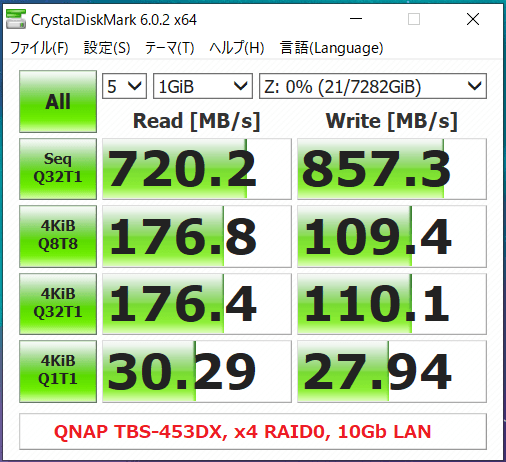 QNAP TBS-453DX_x4 RAID0_10Gb LAN