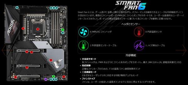 GIGABYTE Z590 AORUS ULTRA _SmartFan6 (1)