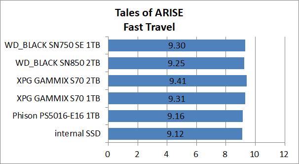 PS5-SSD-EX-Test_13_ToA_3_WD_BLACK SN750 SE 1TB