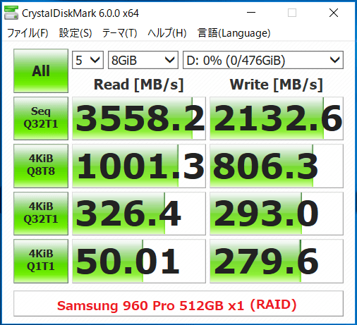 960 Pro x1_Hyper M2 x16(RAID)_CDM