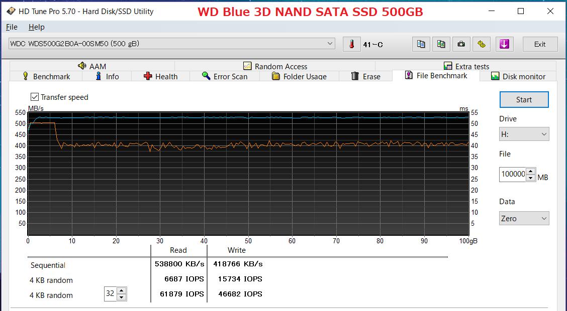 WD Blue 3D NAND SATA SSD 500GB_HDT 100GB