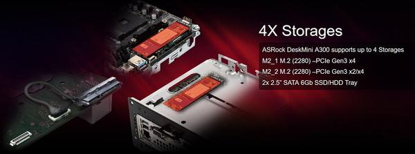 ASRock DeskMini A300_storage