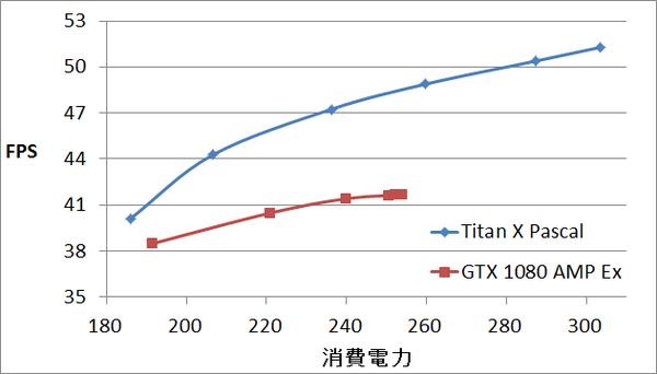 titanx_powerlimit_2