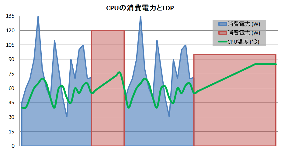 CPU_power_TDP_Boost_1