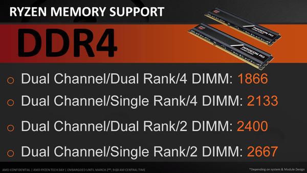AMD Ryzen Memory OC