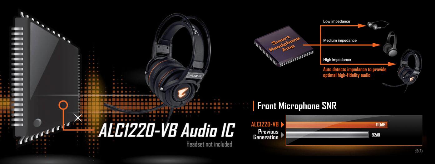 ALC1220-VB 120dB SNR HD