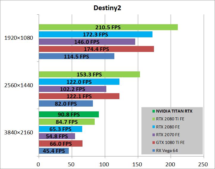 NVIDIA TITAN RTX_game_des2