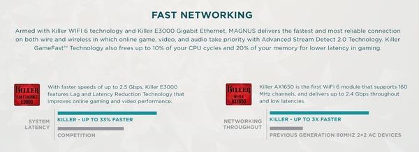 ZOTAC ZBOX Eシリーズ EN52060V_Killer