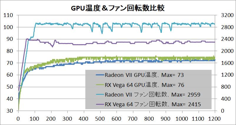 Radeon VII_temp1