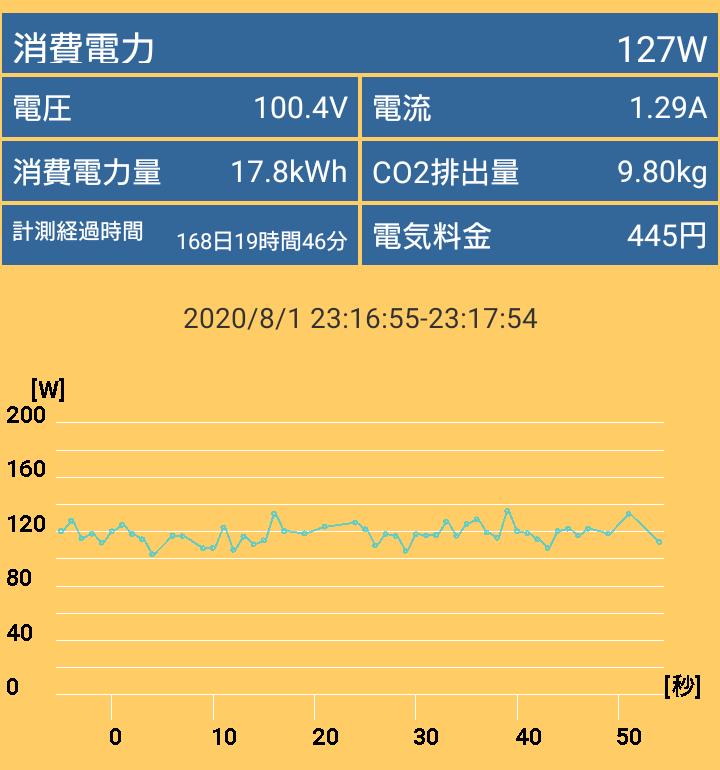 AMD Ryzen 7 PRO 4750G_Deskmini A300_power_GPU+CPU