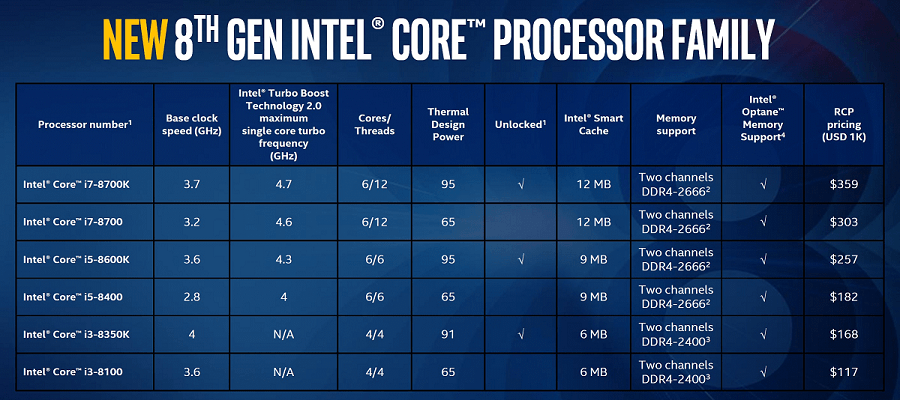 Intel-Coffee-Lake-8th-Gen-Desktop-Processors_13