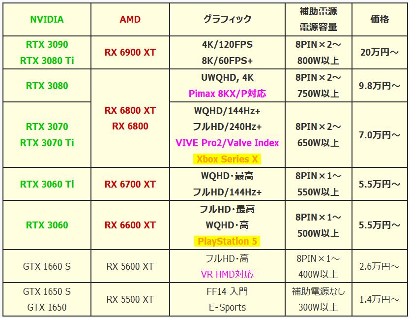 GPU-2021Q3