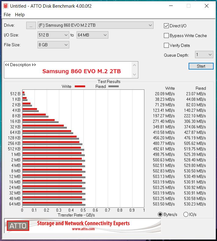 Samsung 860 EVO M.2 2TB_ATTO_QD1