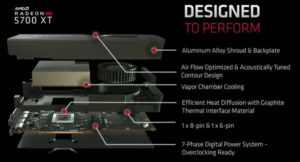 AMD Radeon RX 5700 Series_Design