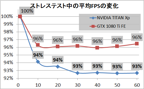 NVIDIA TITAN Xp_1hour_2