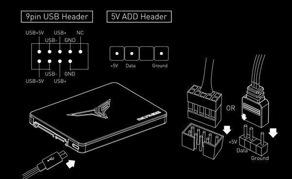 Team T-FORCE DELTA MAX SSD_LED-Header