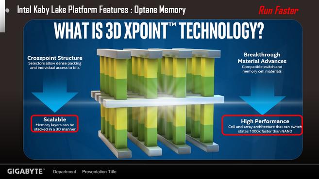 KabyLakeからサポートされる「Intel Optane Technology」とは