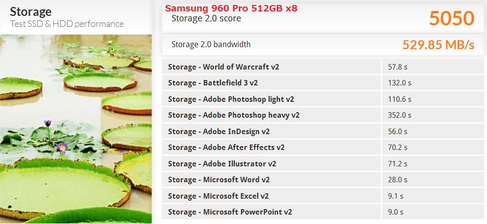 960 Pro x8_Hyper M2 x16(RAID)_PCM