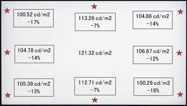 LG 27GN950-B_uniformity_Corner