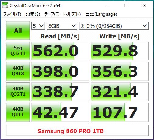 Samsung 860 PRO 1TB_CDM