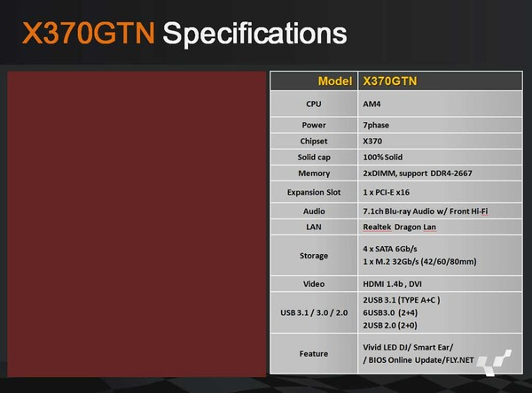 Biostar-AM4-Motherboard_X370GTN