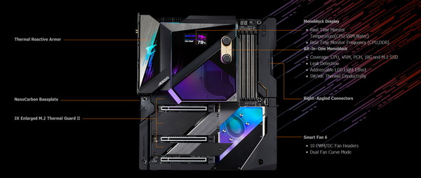 GIGABYTE Z590 AORUS XTREME WATERFORCE_feature (3)