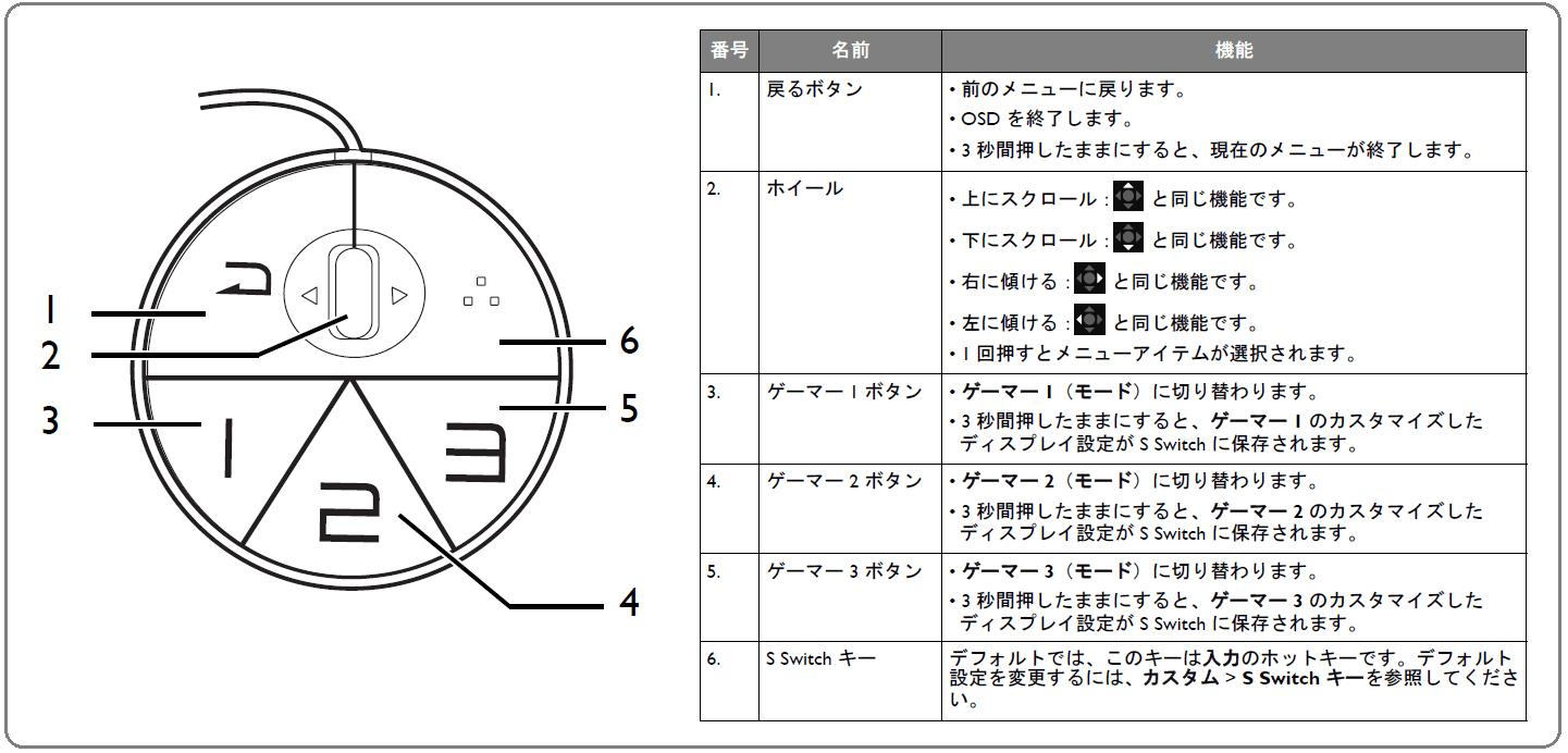 ZOWIE XL2731K_OSD_control_3